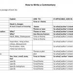 How to write literary commentary