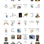 Symbols & More Symbols
