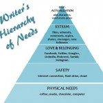 Writer's Hierarchy of Needs